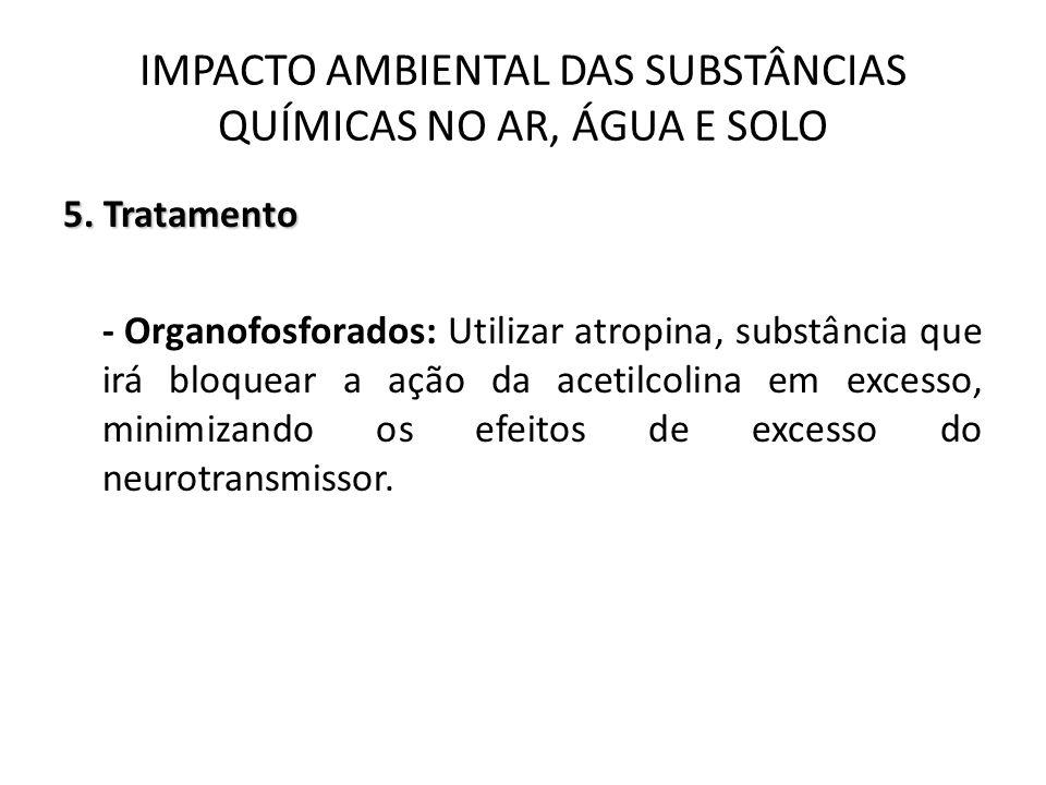 5. Tratamento - Organofosforados: Utilizar atropina, substância que irá bloquear a ação da acetilcolina em excesso, minimizando os efeitos de excesso