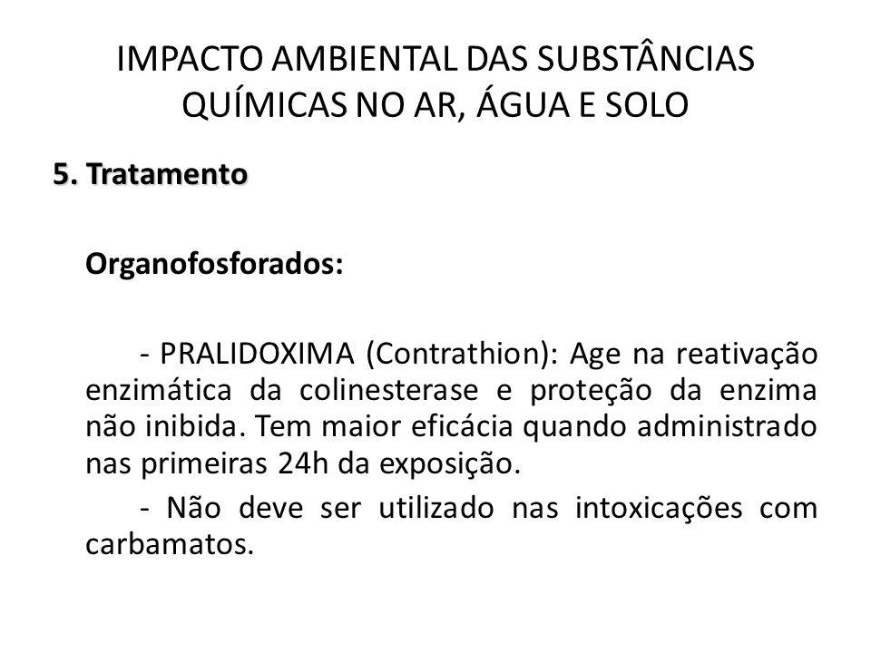 5. Tratamento Organofosforados: - PRALIDOXIMA (Contrathion): Age na reativação enzimática da colinesterase e proteção da enzima não inibida. Tem maior