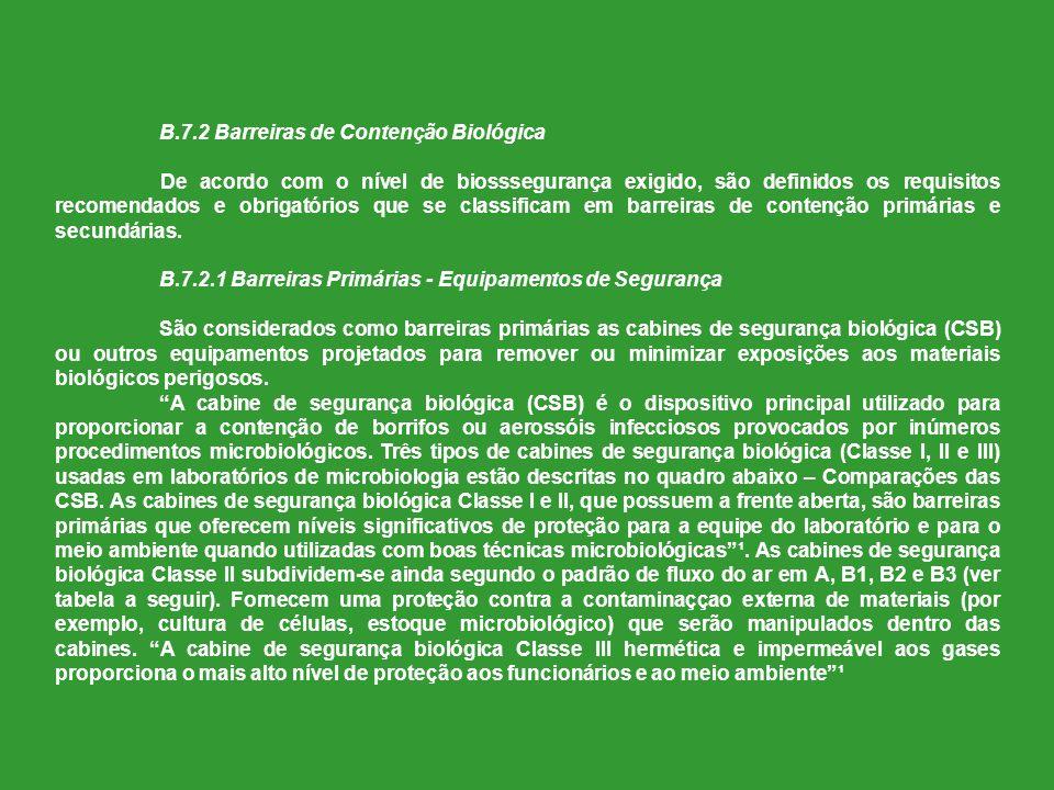 B.7.2 Barreiras de Contenção Biológica De acordo com o nível de biosssegurança exigido, são definidos os requisitos recomendados e obrigatórios que se