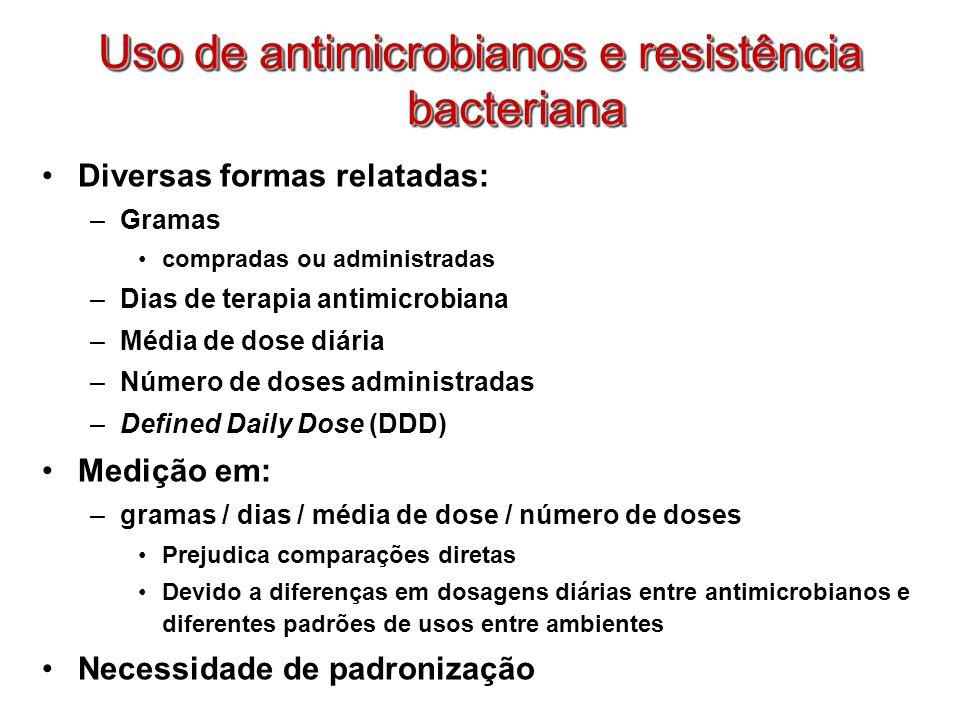 Diversas formas relatadas: –Gramas compradas ou administradas –Dias de terapia antimicrobiana –Média de dose diária –Número de doses administradas –De
