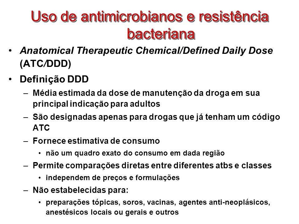 Anatomical Therapeutic Chemical/Defined Daily Dose (ATC/DDD) Definição DDD –Média estimada da dose de manutenção da droga em sua principal indicação p