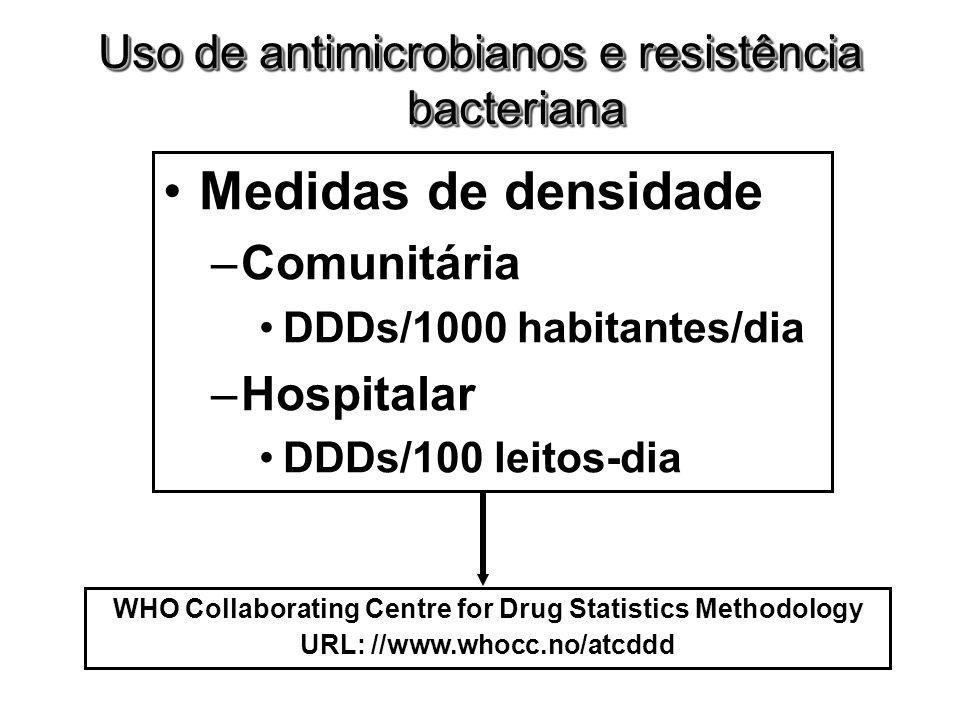 Uso comunitário –País da Saudade tem 5.212.000 habitantes em 2002 –DDD do antibiótico Melhorex é de 0.15 g Consumo 583.579,5 g/ano (em 2002) População 5.212 x 1.000 –Melhorex – de gramas para DDDs: 583.579,5 g/0.15 g = 3.890.530 DDD –Ajuste de DDDs para população e dias no ano: 3.890.530 DDD 5.212 x 365 hab/d (x 1.000) –2,05 DDD/1.000 habitantes/dia indica quantas pessoas (neste exemplo 2,05) por 1.000 da população podem, em teoria, ter recebido dose padrão do antibiótico Melhorex (150 mg) Uso de antimicrobianos e resistência bacteriana = 2,05 DDD/1.000 habitantes/dia
