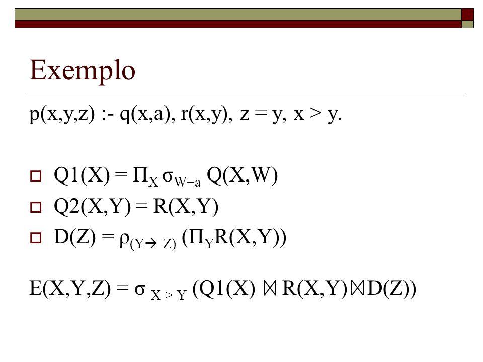 Exemplo p(x,y,z) :- q(x,a), r(x,y), z = y, x > y. Q1(X) = Π X σ W=a Q(X,W) Q2(X,Y) = R(X,Y) D(Z) = ρ (Y Z) (Π Y R(X,Y)) E(X,Y,Z) = σ X > Y (Q1(X) R(X,