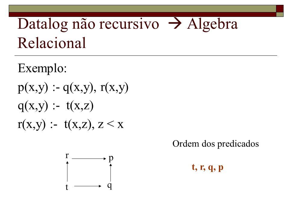 Datalog não recursivo Algebra Relacional Exemplo: p(x,y) :- q(x,y), r(x,y) q(x,y) :- t(x,z) r(x,y) :- t(x,z), z < x r q t p Ordem dos predicados t, r,