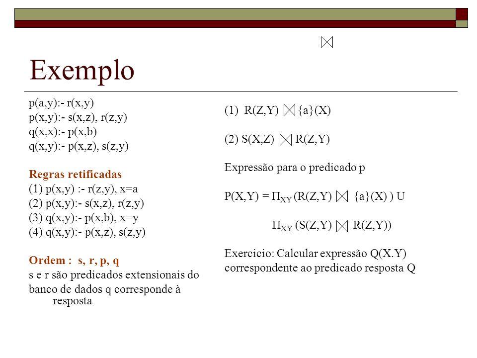 Exemplo p(a,y):- r(x,y) p(x,y):- s(x,z), r(z,y) q(x,x):- p(x,b) q(x,y):- p(x,z), s(z,y) Regras retificadas (1) p(x,y) :- r(z,y), x=a (2) p(x,y):- s(x,