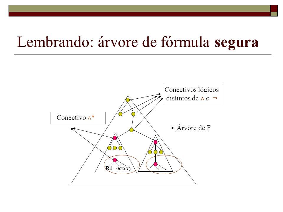 Lembrando: árvore de fórmula segura Árvore de F Conectivos lógicos distintos de ˄ e ¬ Conectivo ˄ * R1 ¬R2(x)