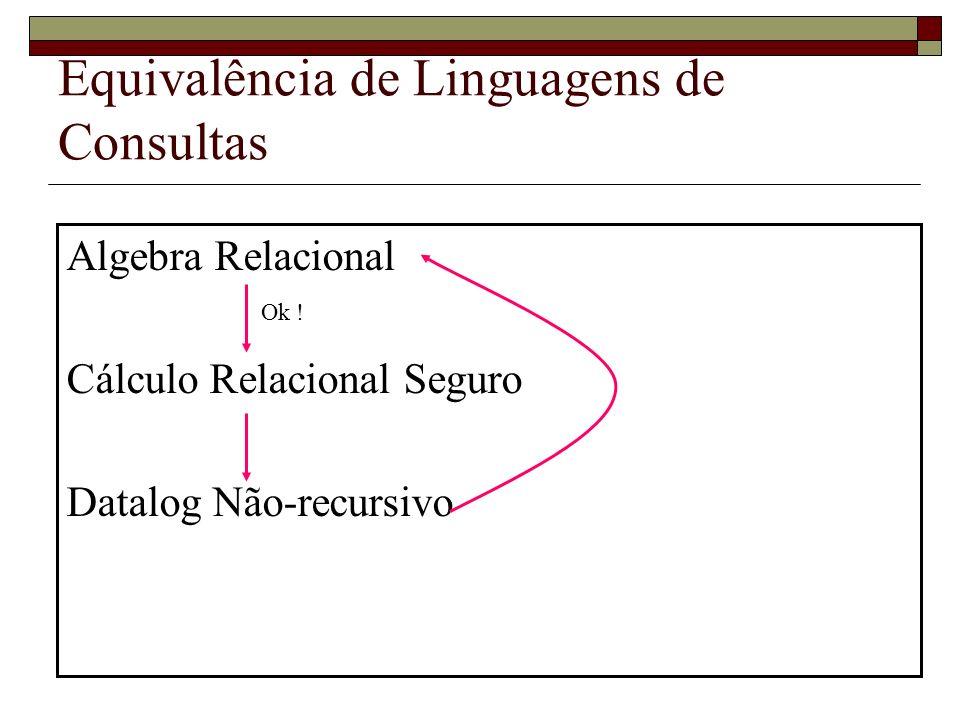 Equivalência de Linguagens de Consultas Algebra Relacional Cálculo Relacional Seguro Datalog Não-recursivo Ok !