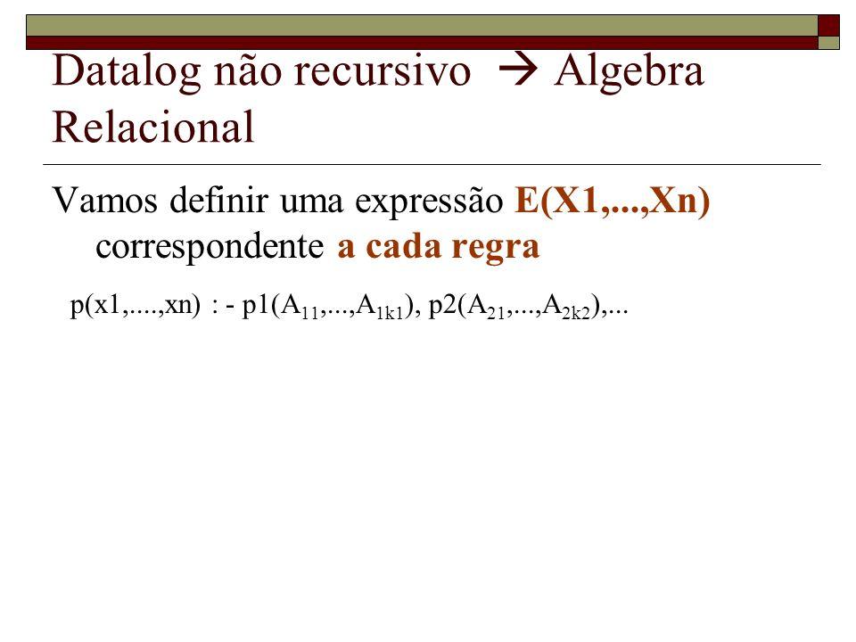 Datalog não recursivo Algebra Relacional Vamos definir uma expressão E(X1,...,Xn) correspondente a cada regra p(x1,....,xn) : - p1(A 11,...,A 1k1 ), p