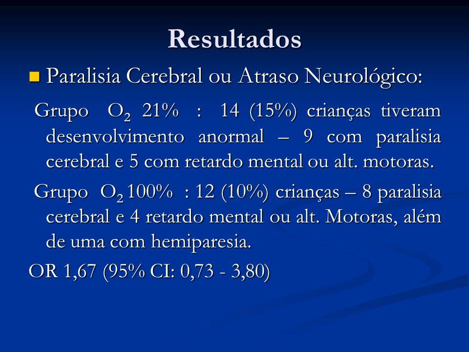Resultados Paralisia Cerebral ou Atraso Neurológico: Paralisia Cerebral ou Atraso Neurológico: Grupo O 2 21% : 14 (15%) crianças tiveram desenvolvimen