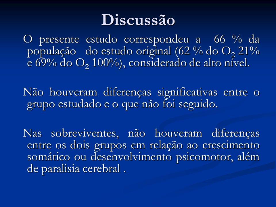 Discussão O presente estudo correspondeu a 66 % da população do estudo original (62 % do O 2 21% e 69% do O 2 100%), considerado de alto nível. O pres