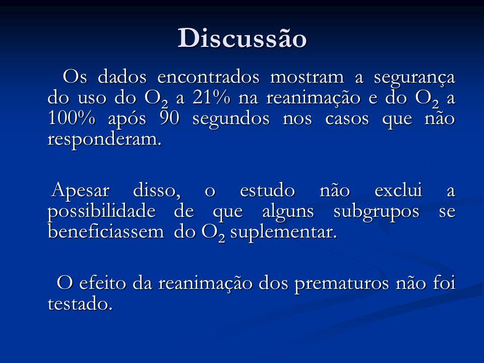 Discussão Os dados encontrados mostram a segurança do uso do O 2 a 21% na reanimação e do O 2 a 100% após 90 segundos nos casos que não responderam. O