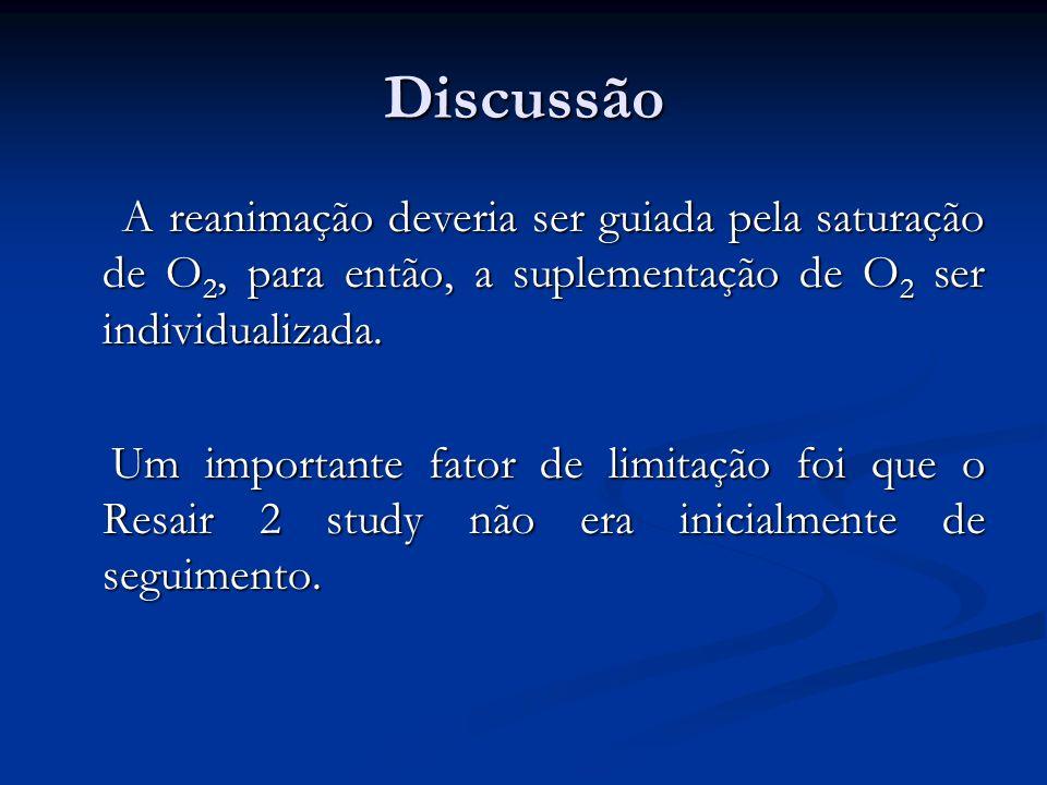 Discussão A reanimação deveria ser guiada pela saturação de O 2, para então, a suplementação de O 2 ser individualizada. A reanimação deveria ser guia