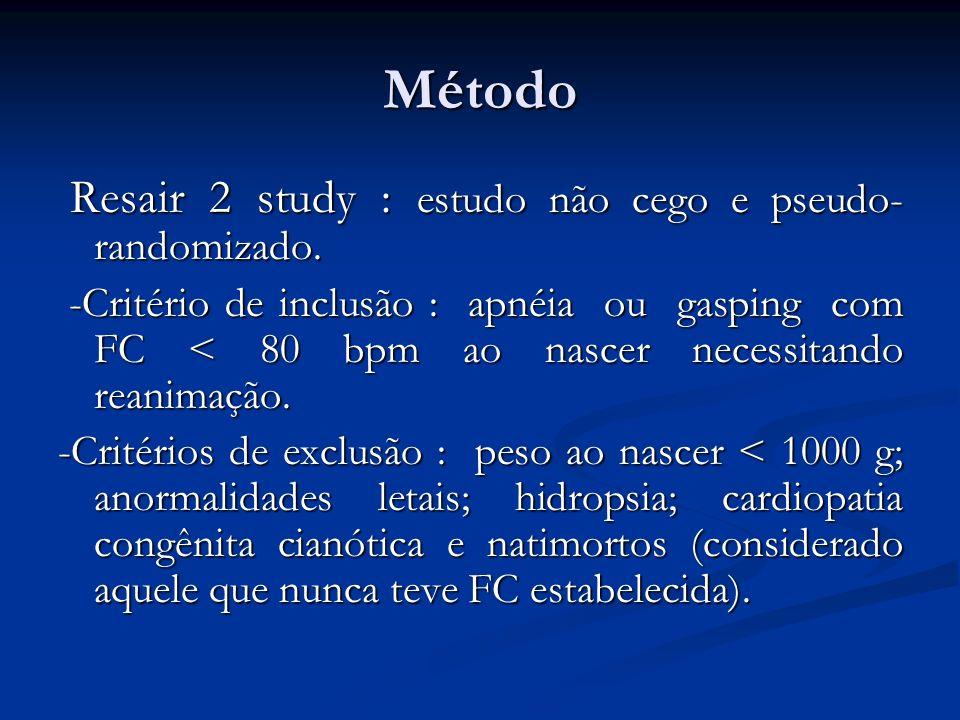 Método Resair 2 study : estudo não cego e pseudo- randomizado. Resair 2 study : estudo não cego e pseudo- randomizado. -Critério de inclusão : apnéia