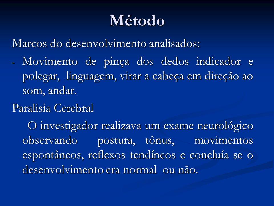 Método Marcos do desenvolvimento analisados: - Movimento de pinça dos dedos indicador e polegar, linguagem, virar a cabeça em direção ao som, andar. P