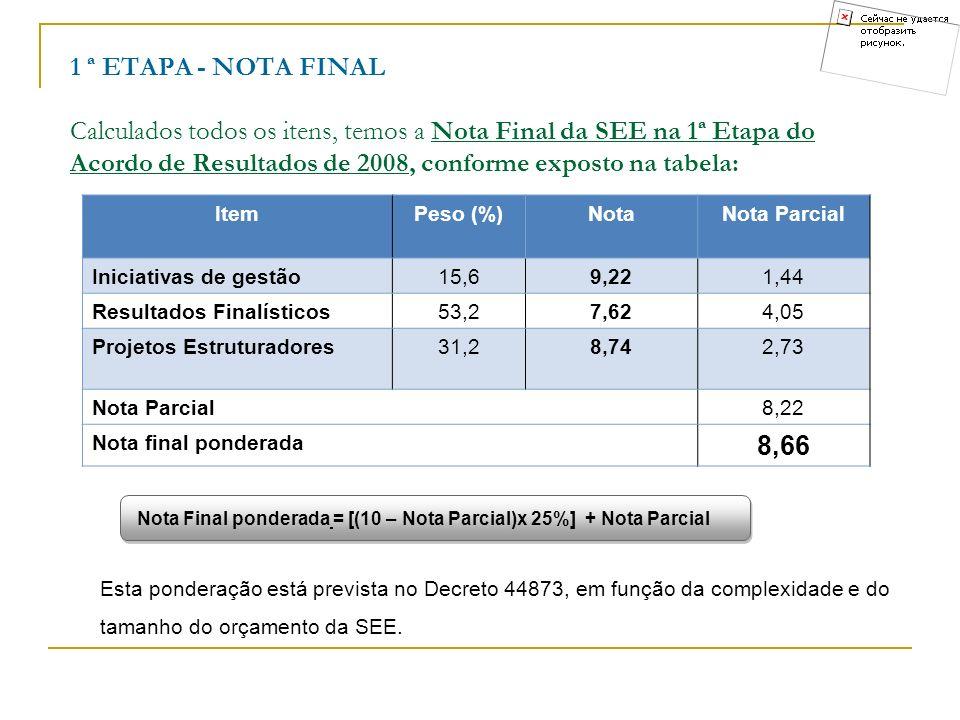 1 ª ETAPA - NOTA FINAL Calculados todos os itens, temos a Nota Final da SEE na 1ª Etapa do Acordo de Resultados de 2008, conforme exposto na tabela: I