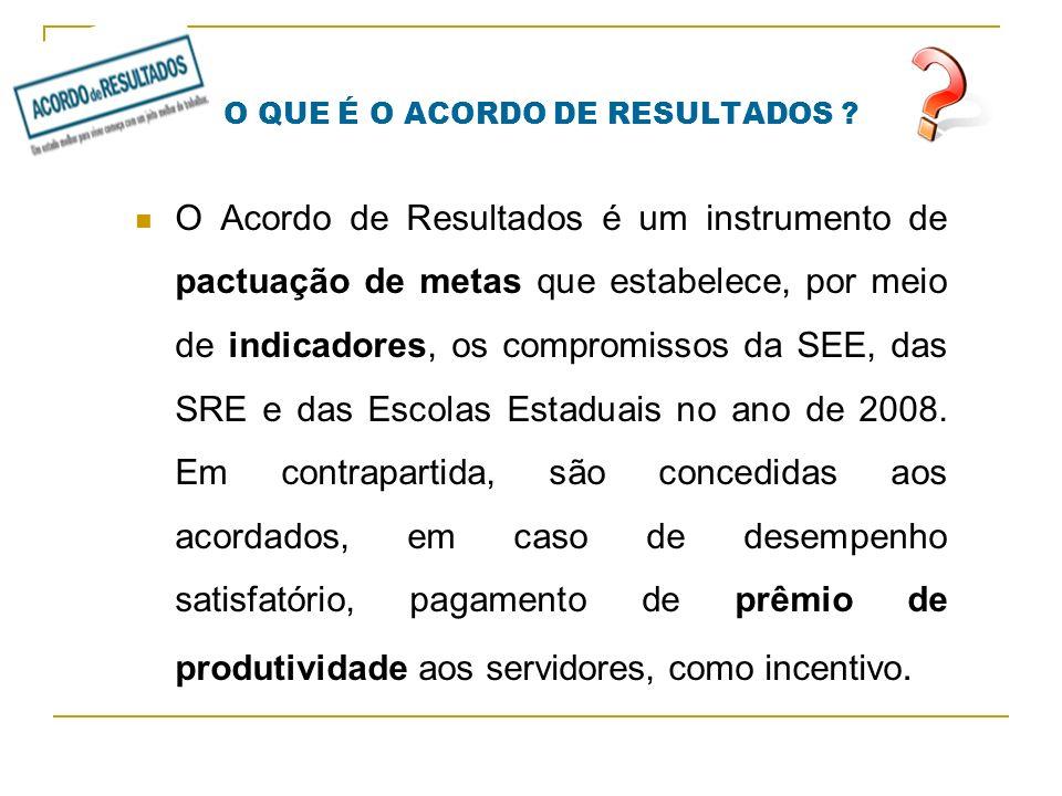 LÓGICA DO ACORDO DE RESULTADOS O Acordo de Resultados é dividido em duas etapas : 1ª ETAPA Acordo firmado entre SEE e o Governador, que estabelece um conjunto de indicadores e metas institucionais da Secretaria de Estado de Educação para o ano de 2008 A nota da 1ª Etapa reflete os resultados globais alcançados pelo Sistema Estadual de Educação de Minas Gerais.