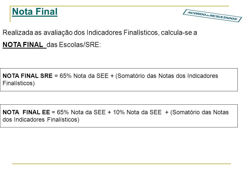 Nota Final Realizada as avaliação dos Indicadores Finalísticos, calcula-se a NOTA FINAL das Escolas/SRE: NOTA FINAL SRE = 65% Nota da SEE + (Somatório