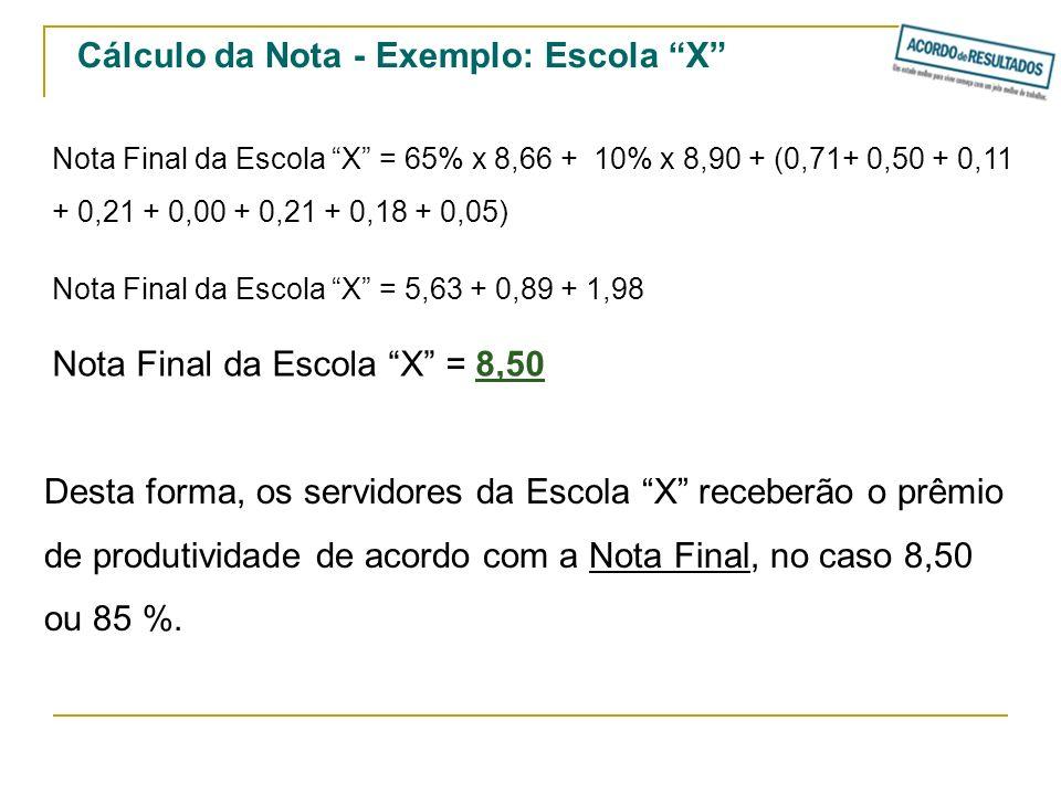 Cálculo da Nota - Exemplo: Escola X Nota Final da Escola X = 65% x 8,66 + 10% x 8,90 + (0,71+ 0,50 + 0,11 + 0,21 + 0,00 + 0,21 + 0,18 + 0,05) Nota Fin