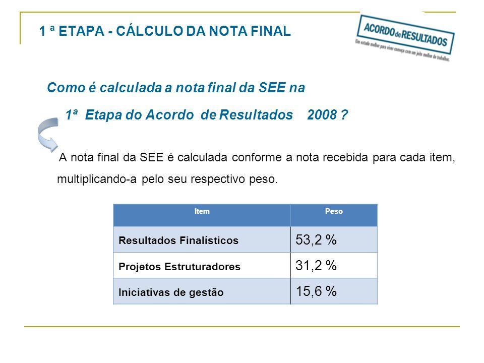 1 ª ETAPA - CÁLCULO DA NOTA FINAL Como é calculada a nota final da SEE na 1ª Etapa do Acordo de Resultados 2008 ? A nota final da SEE é calculada conf