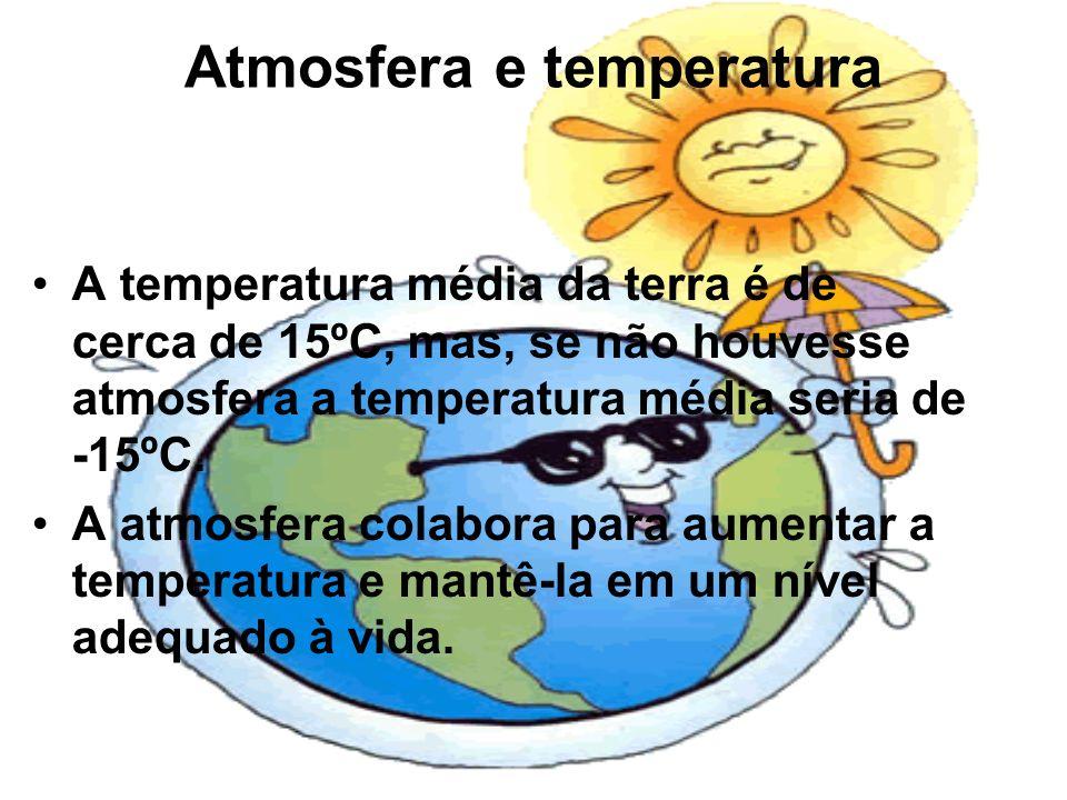 Atmosfera e temperatura A temperatura média da terra é de cerca de 15ºC, mas, se não houvesse atmosfera a temperatura média seria de -15ºC. A atmosfer