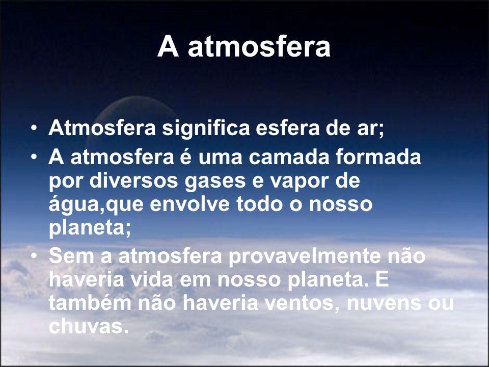 A atmosfera Atmosfera significa esfera de ar; A atmosfera é uma camada formada por diversos gases e vapor de água,que envolve todo o nosso planeta; Se