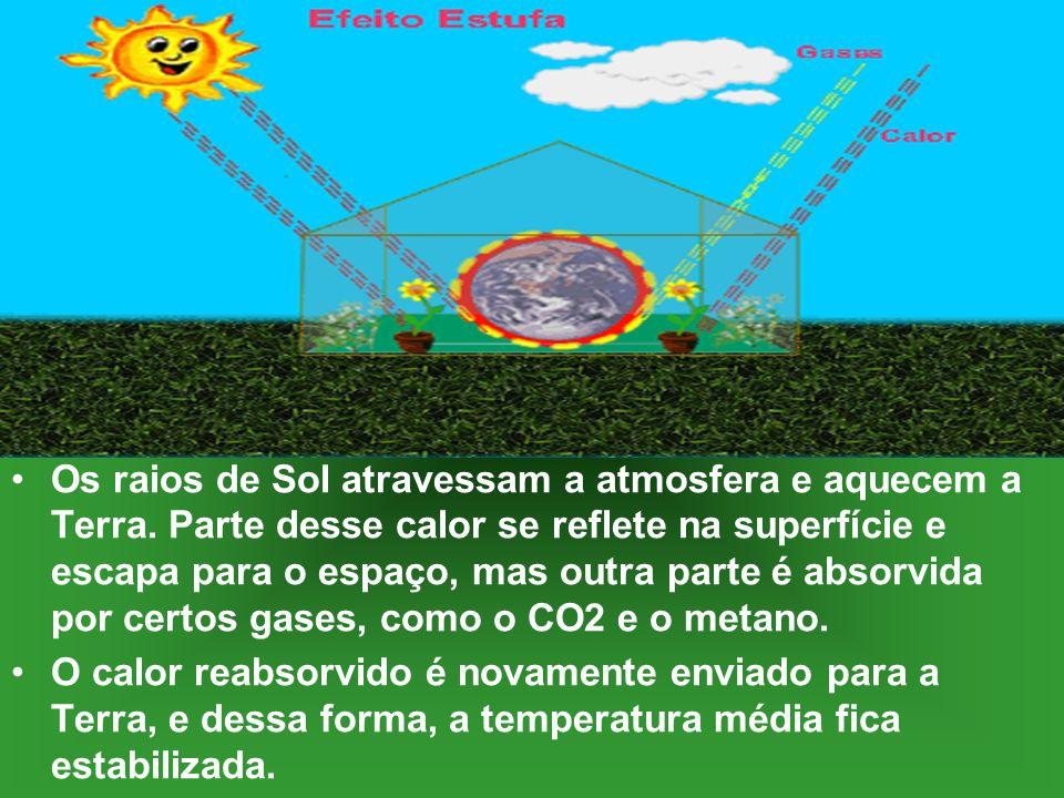 Os raios de Sol atravessam a atmosfera e aquecem a Terra. Parte desse calor se reflete na superfície e escapa para o espaço, mas outra parte é absorvi