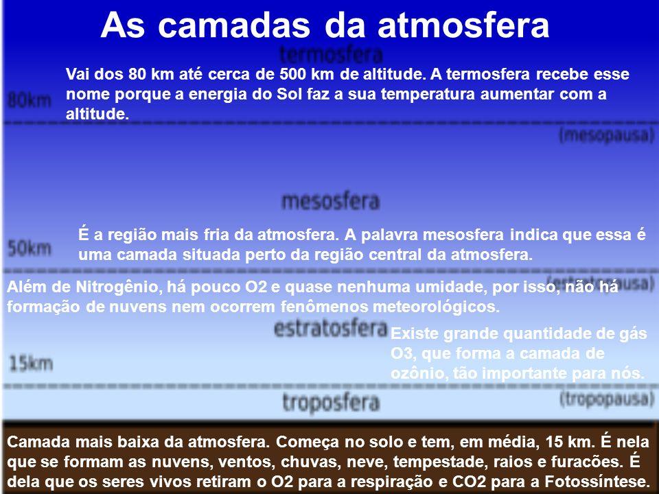 As camadas da atmosfera Camada mais baixa da atmosfera. Começa no solo e tem, em média, 15 km. É nela que se formam as nuvens, ventos, chuvas, neve, t