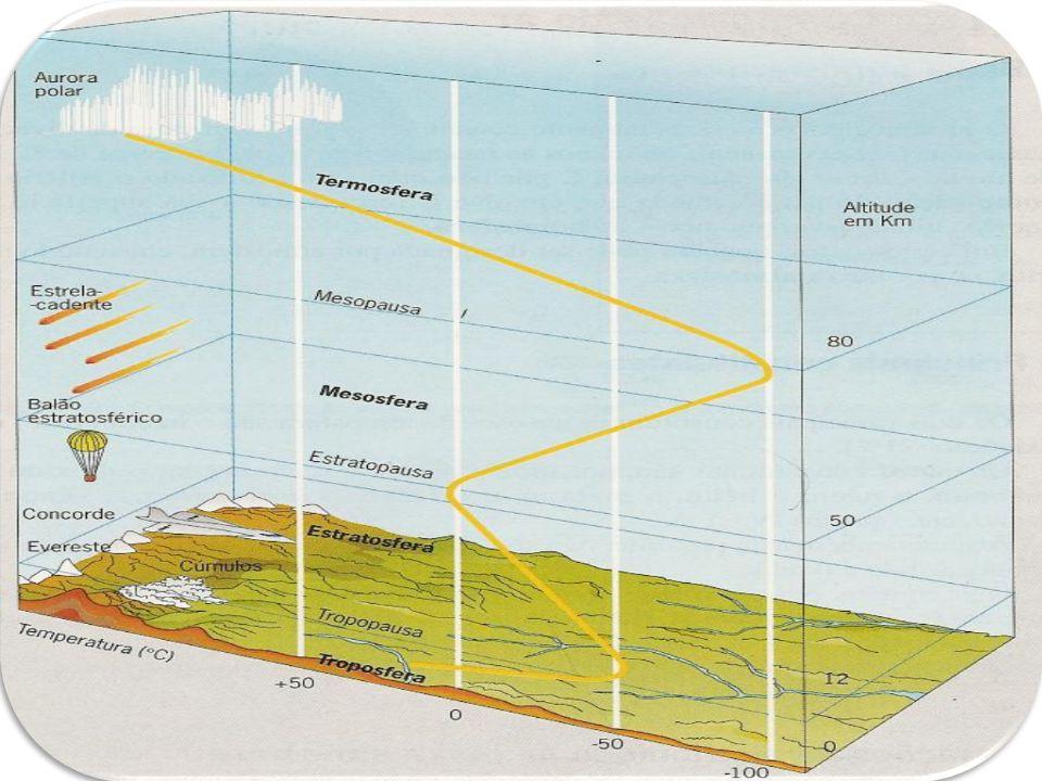 14-11-2013 25 Para pensar… O Homem é o responsável máximo pela degradação da qualidade do ar.