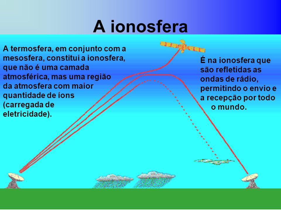 A ionosfera A termosfera, em conjunto com a mesosfera, constitui a ionosfera, que não é uma camada atmosférica, mas uma região da atmosfera com maior