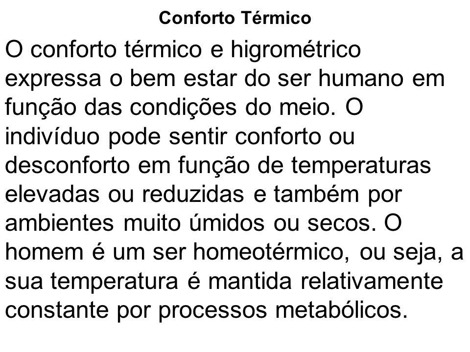 Conforto Térmico O conforto térmico e higrométrico expressa o bem estar do ser humano em função das condições do meio. O indivíduo pode sentir confort