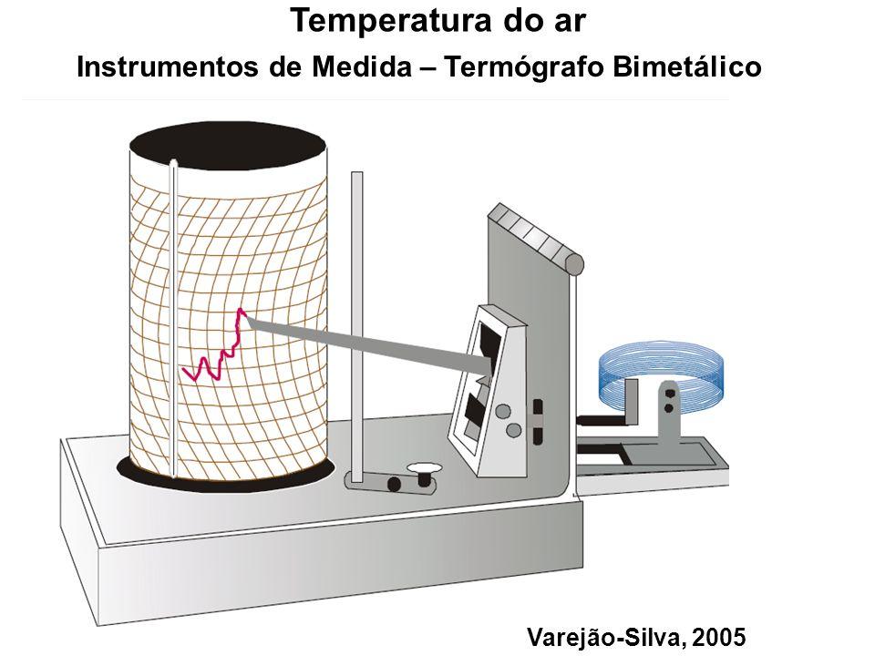 Temperatura do ar Instrumentos de Medida – Termógrafo Bimetálico Varejão-Silva, 2005