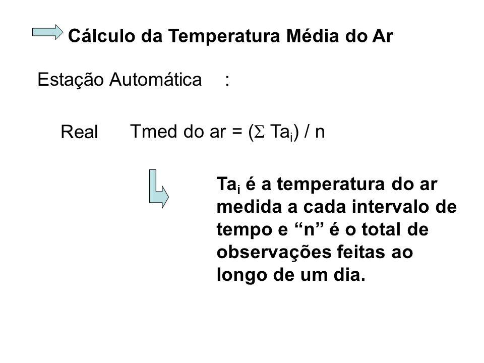 Cálculo da Temperatura Média do Ar Tmed do ar = ( Ta i ) / n Estação Automática : Real Ta i é a temperatura do ar medida a cada intervalo de tempo e n