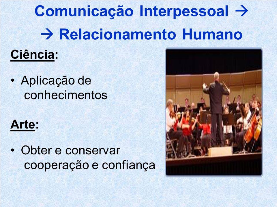 Como a Comunicação Eficaz Intrapessoal pode ajudar você? Valorização pessoal Melhor aproximação, interação e respeito com suas equipes de conveniência