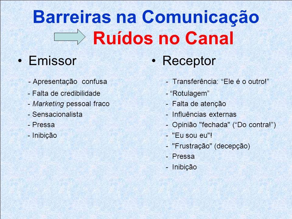 A Mensagem Ideal Clareza e precisão do emissor Atenção e pré-disposição do receptor Canal de comunicação perfeito