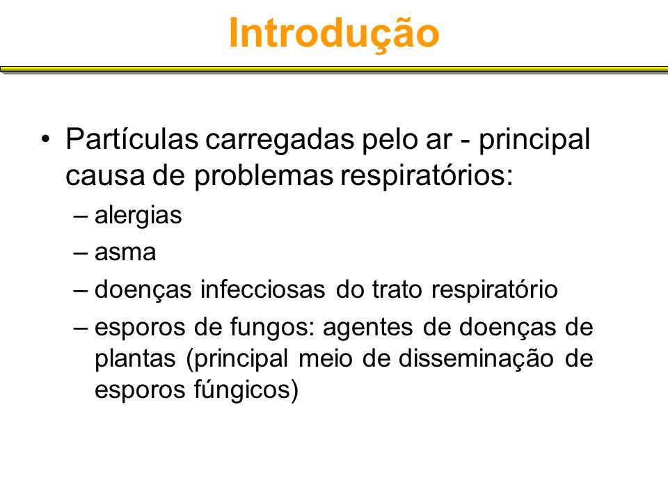Introdução Partículas carregadas pelo ar - principal causa de problemas respiratórios: –alergias –asma –doenças infecciosas do trato respiratório –esp