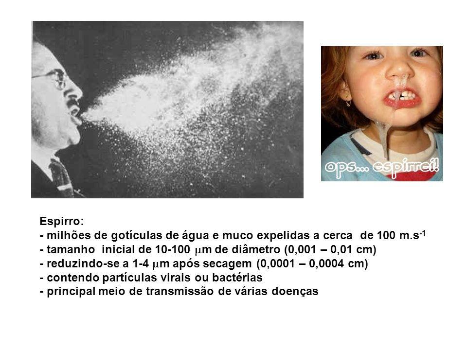 Espirro: - milhões de gotículas de água e muco expelidas a cerca de 100 m.s -1 - tamanho inicial de 10-100 m de diâmetro (0,001 – 0,01 cm) - reduzindo