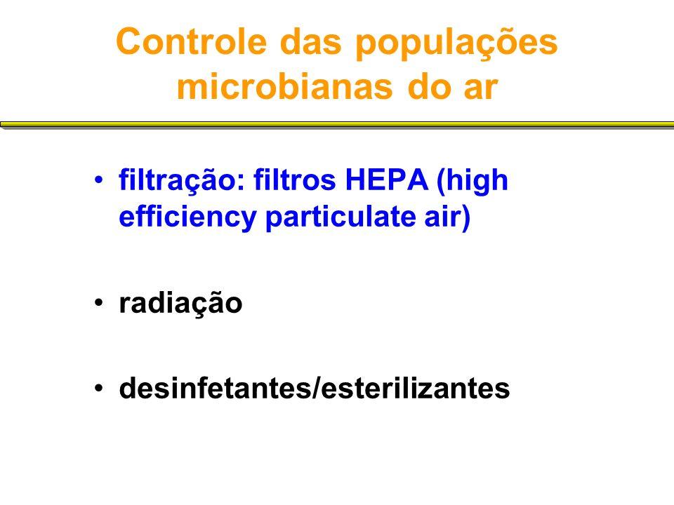 Controle das populações microbianas do ar filtração: filtros HEPA (high efficiency particulate air) radiação desinfetantes/esterilizantes