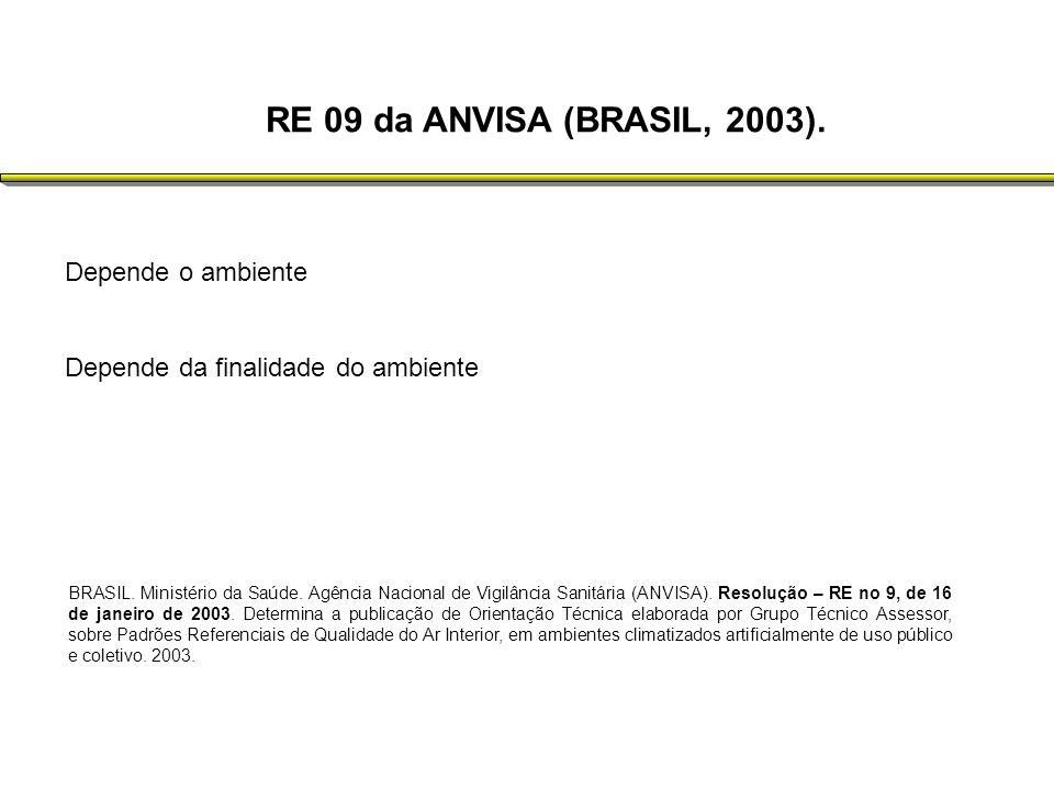 RE 09 da ANVISA (BRASIL, 2003). Depende o ambiente Depende da finalidade do ambiente BRASIL. Ministério da Saúde. Agência Nacional de Vigilância Sanit
