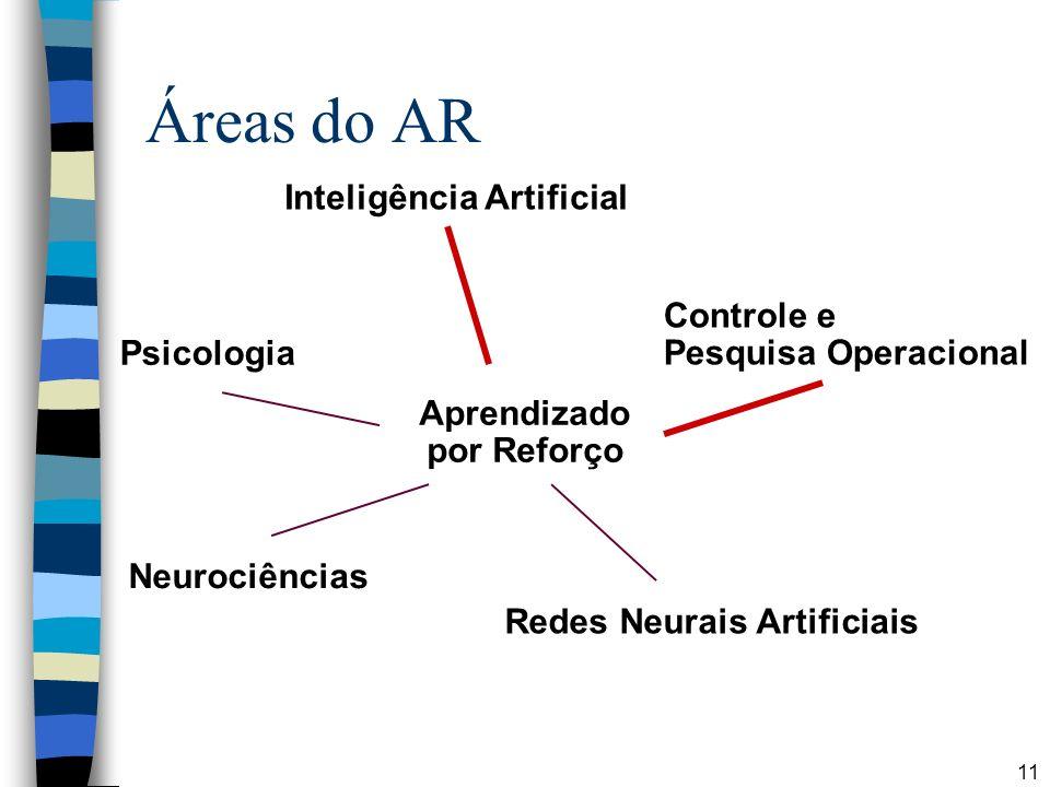 11 Áreas do AR Psicologia Inteligência Artificial Controle e Pesquisa Operacional Redes Neurais Artificiais Aprendizado por Reforço Neurociências
