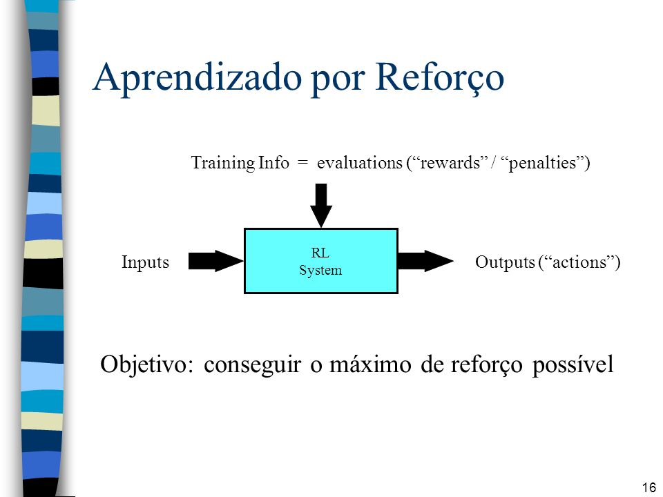 16 Aprendizado por Reforço RL System InputsOutputs (actions) Training Info = evaluations (rewards / penalties) Objetivo: conseguir o máximo de reforço