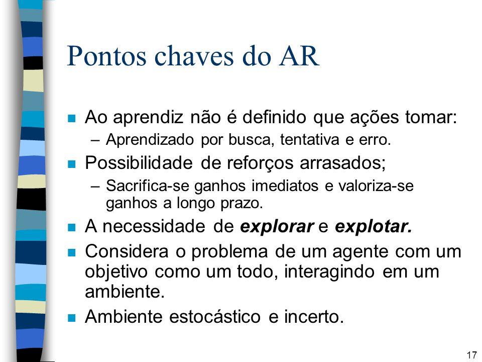 17 Pontos chaves do AR n Ao aprendiz não é definido que ações tomar: –Aprendizado por busca, tentativa e erro. n Possibilidade de reforços arrasados;