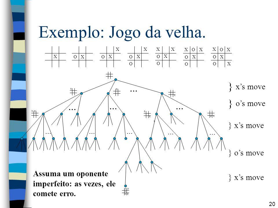 20 Exemplo: Jogo da velha. X X XOO X X O X O X O X O X X O X O X O X O X O X O X } xs move } os move } xs move } os move... x x x x o x o x o x x x x