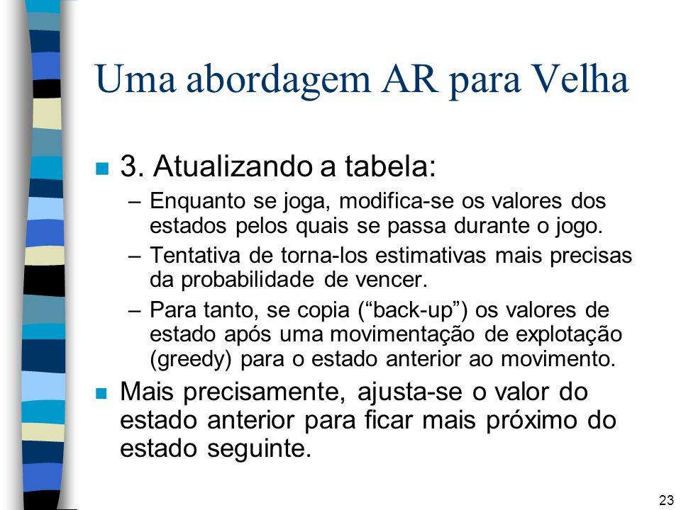 23 Uma abordagem AR para Velha n 3. Atualizando a tabela: –Enquanto se joga, modifica-se os valores dos estados pelos quais se passa durante o jogo. –