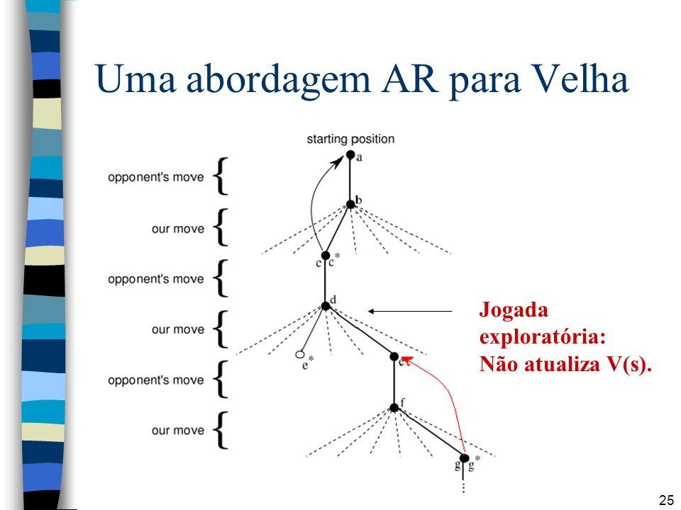 25 Uma abordagem AR para Velha Jogada exploratória: Não atualiza V(s).