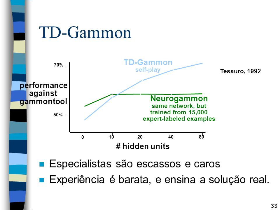 33 Neurogammon same network, but trained from 15,000 expert-labeled examples TD-Gammon n Especialistas são escassos e caros n Experiência é barata, e