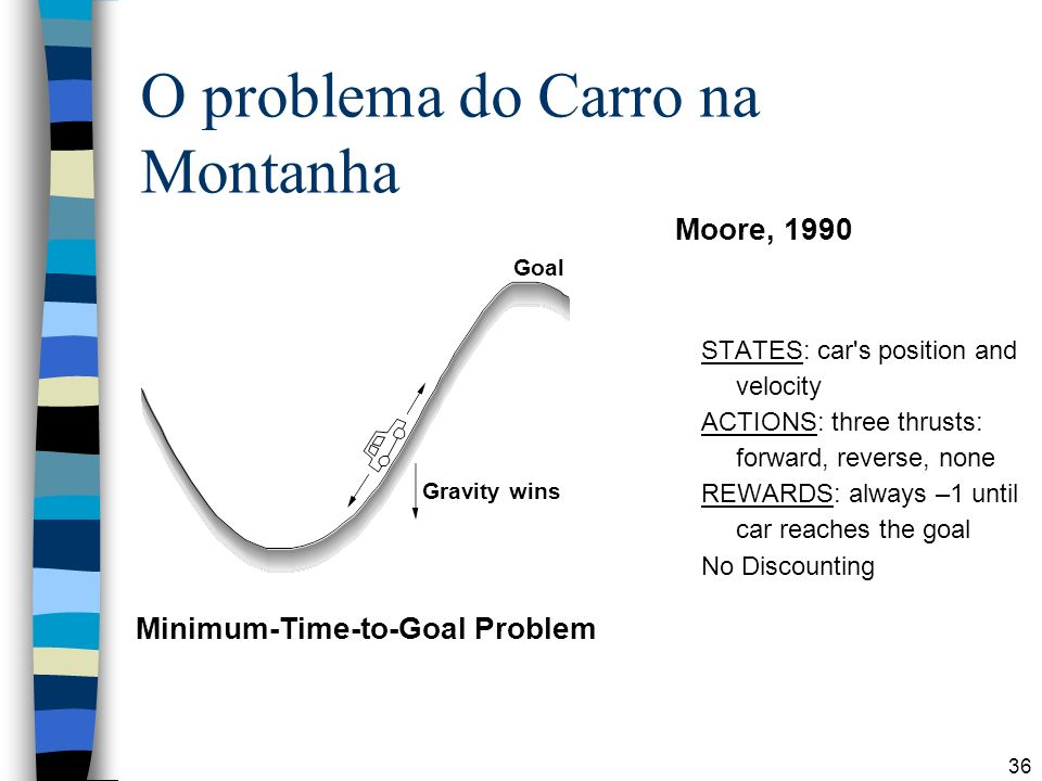 36 O problema do Carro na Montanha Minimum-Time-to-Goal Problem Moore, 1990 Goal Gravity wins STATES: car's position and velocity ACTIONS: three thrus
