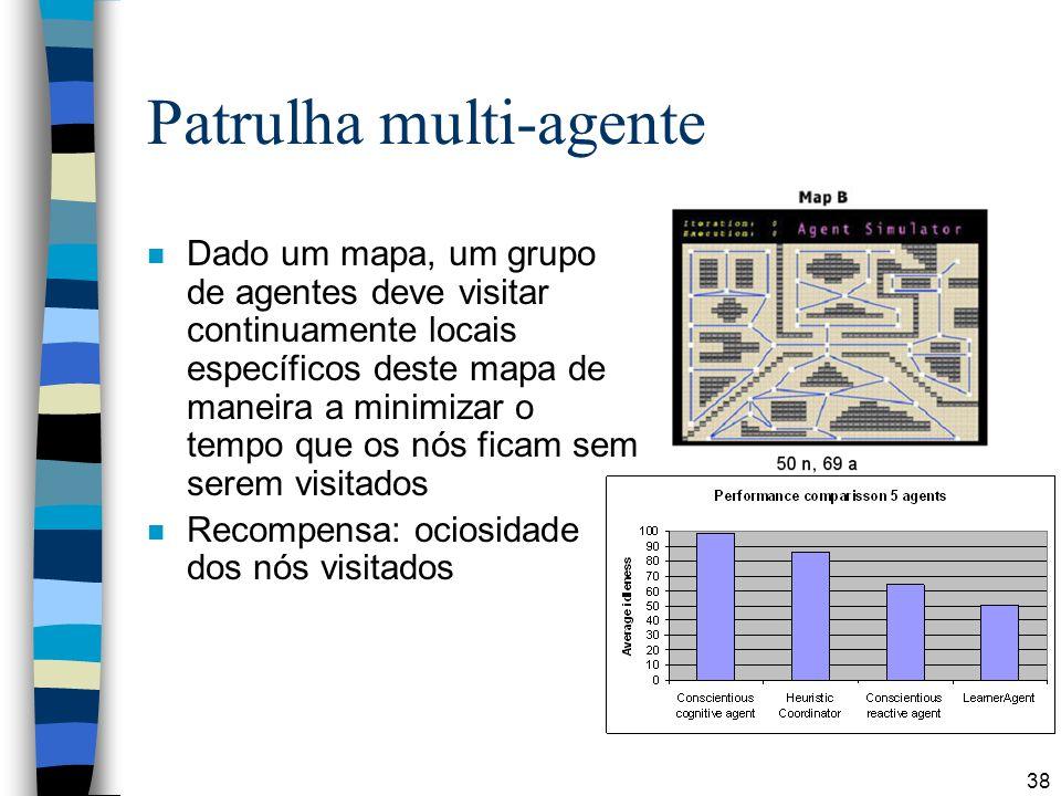 38 Patrulha multi-agente n Dado um mapa, um grupo de agentes deve visitar continuamente locais específicos deste mapa de maneira a minimizar o tempo q