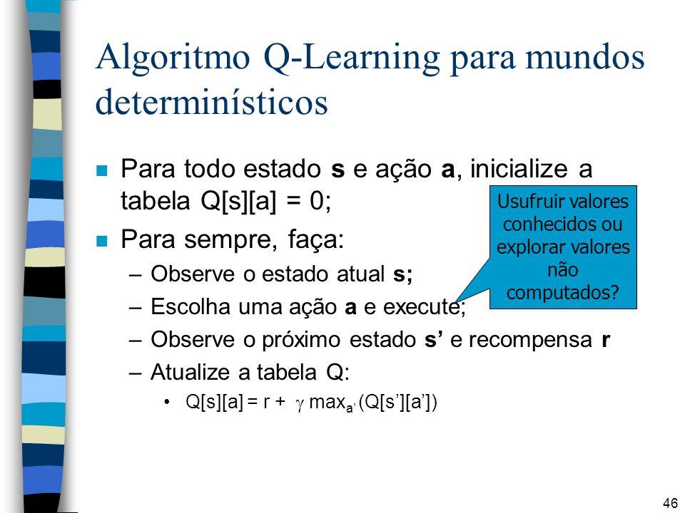 46 Algoritmo Q-Learning para mundos determinísticos n Para todo estado s e ação a, inicialize a tabela Q[s][a] = 0; n Para sempre, faça: –Observe o estado atual s; –Escolha uma ação a e execute; –Observe o próximo estado s e recompensa r –Atualize a tabela Q: Q[s][a] = r + max a (Q[s][a]) Usufruir valores conhecidos ou explorar valores não computados?