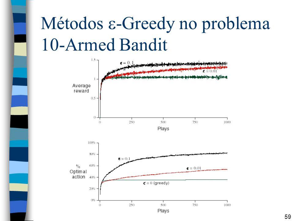 59 Métodos -Greedy no problema 10-Armed Bandit