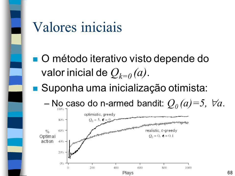 68 Valores iniciais O método iterativo visto depende do valor inicial de Q k=0 (a). n Suponha uma inicialização otimista: –No caso do n-armed bandit: